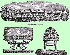 Horse-drawn railway, period embankment of freight car